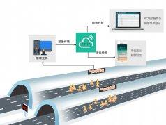 隧道有害气体监测系统介绍