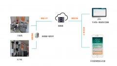 试验室试验数据管理系统