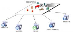 隧道精确人员定位系统方案
