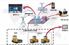 路面施工智能摊铺压实动态质量监测系统
