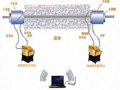 梁场孔道智能压浆管理系统