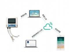 智慧工地养护室温湿度监控系统