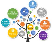 施工现场智慧工地管理系统解决方案
